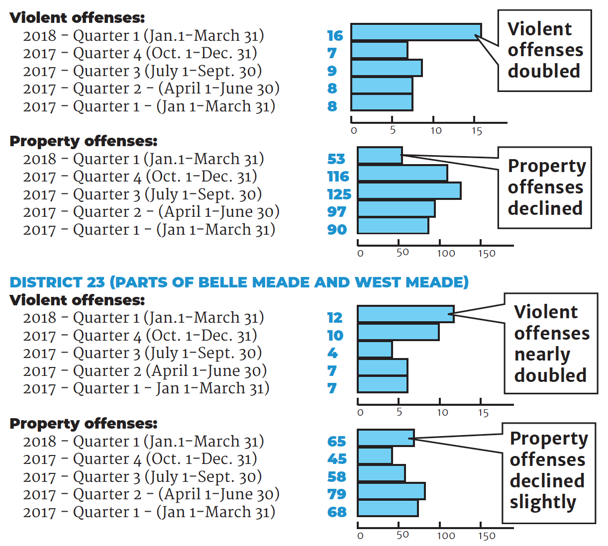 Offenses.png