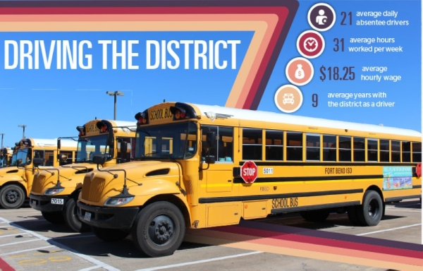 Fort Bend Isd Searches For Solutions To School Bus Driver Shortage Community Impact Newspaper