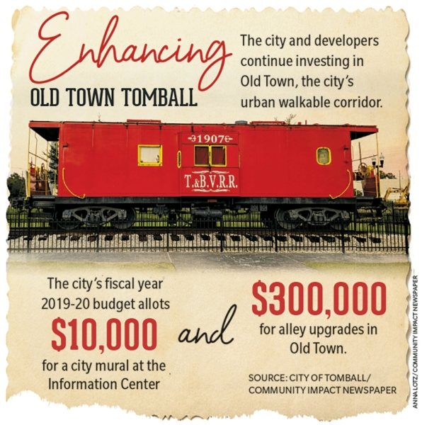 The city and developers continue investing in Old Town, the city's urban walkable corridor.