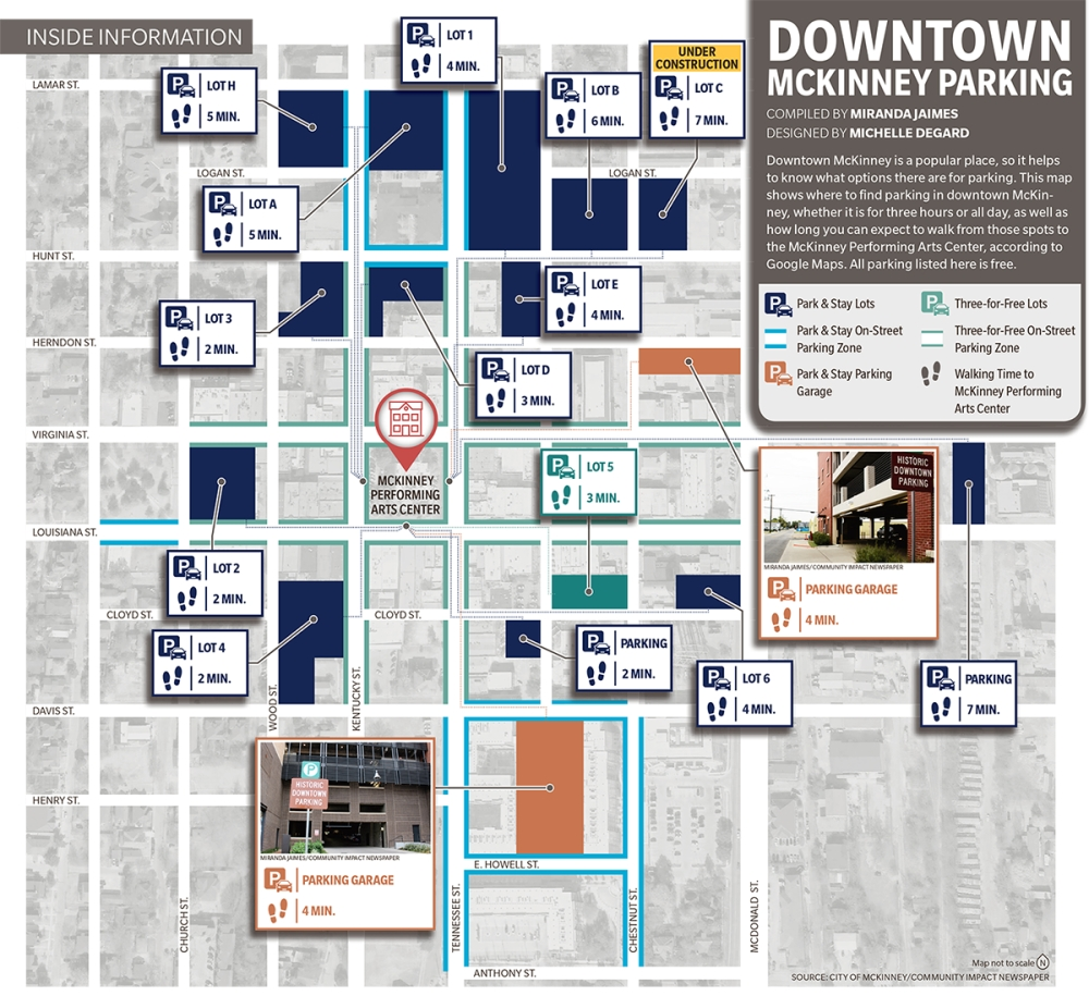 Downtown McKinney is a popular place, so it helps to know what options there are for parking.
