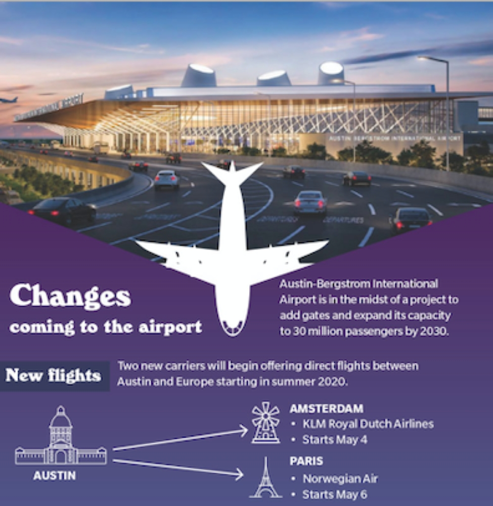 Austin-Bergstrom International Airport is in the midst of a project to add gates and expand its capacity to 30 million passengers by 2030. Rendering courtesy Austin-Bergstrom International AIrport
