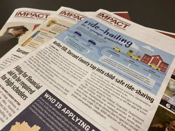 Community Impact Newspaper delivered its first papers to Keller, Roanoke and Northeast Fort Worth residents in May. Here are the front page stories it has covered since that inaugural issue.