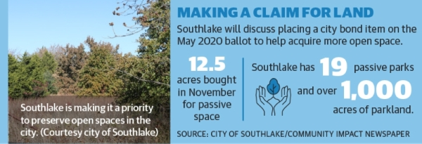 Southlake is making it a priority to preserve open spaces in the city. (Graphic by Ellen Jackson/Community Impact Newspaper)