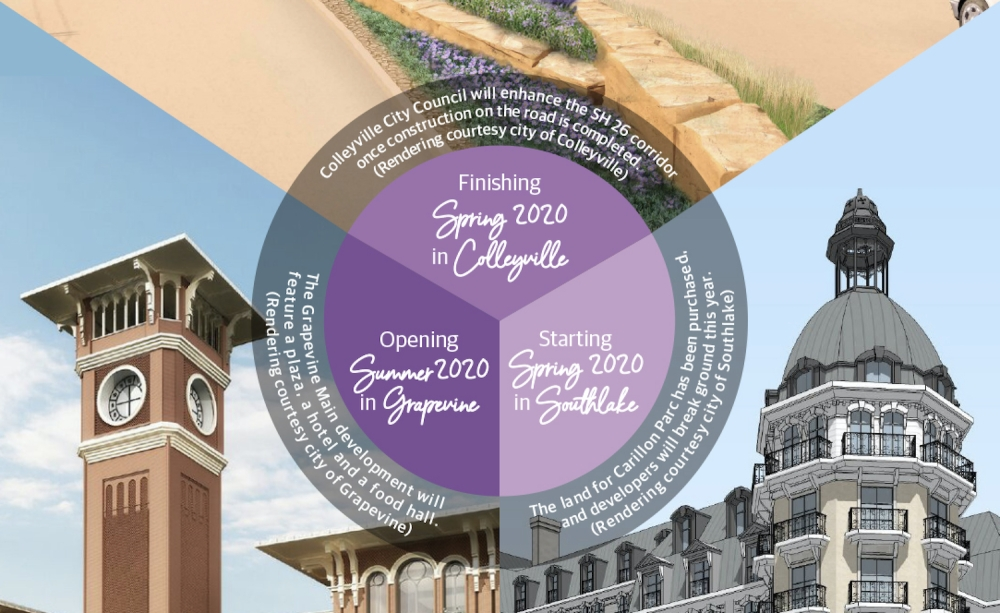 Major projects that are years in the making are bringing visions to life. (Graphics by Ellen Jackson/Community Impact Newspaper)