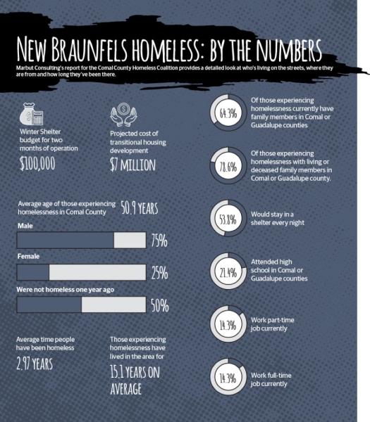 (Monica Romo/Community Impact Newspaper)