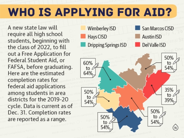 The class of 2022 will be the first to fall under the new law. (Graphic by Michelle Degard/Community Impact Newspaper)