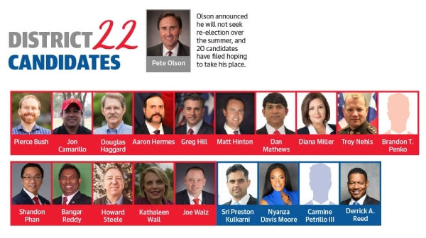 District 22 candidates