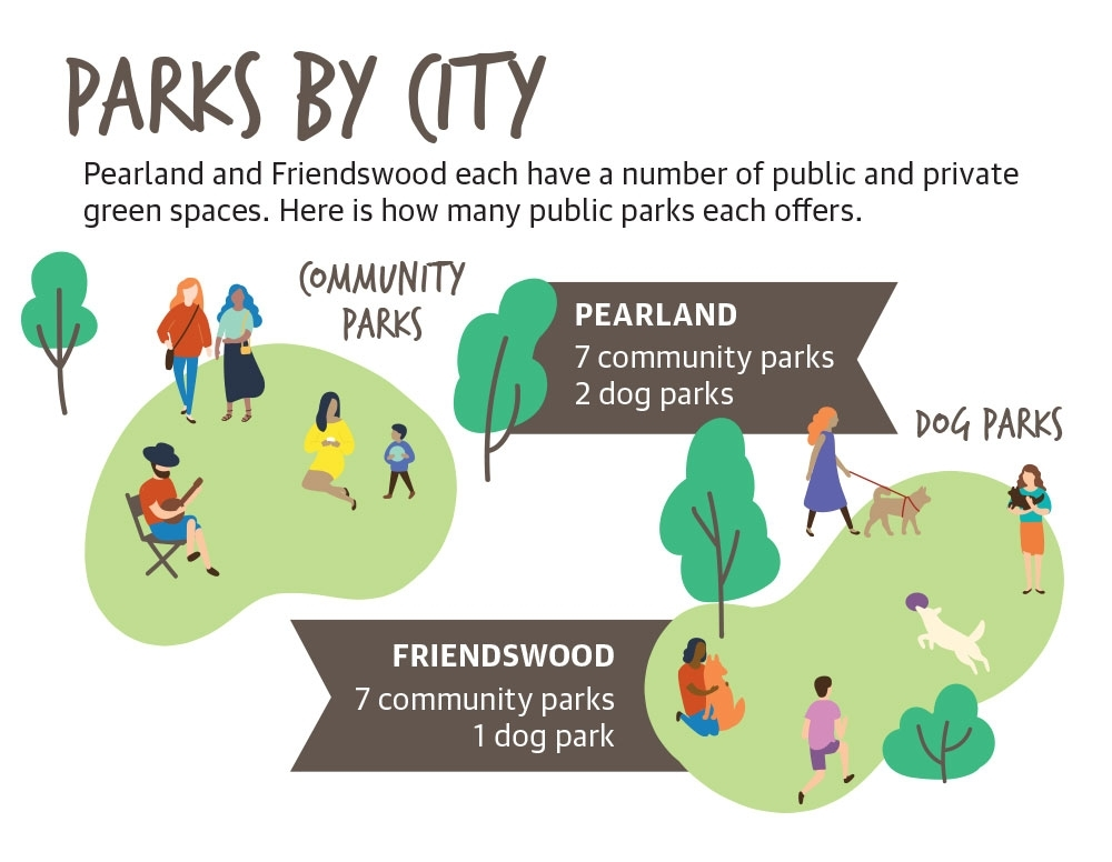 Parks Cover graphic