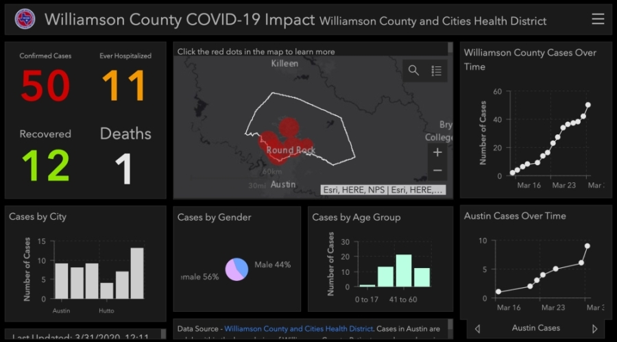 Williamson County reported eight additional cases of coronavirus March 31. (Screenshot courtesy Williamson County)