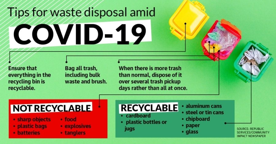 Since more residents have started staying home in the midst of the COVID-19 outbreak, Republic Services has seen a rise in recycling contamination. Above is a guide of what residents can and cannot recycle. (Chelsea Peters/Community Impact Newspaper)