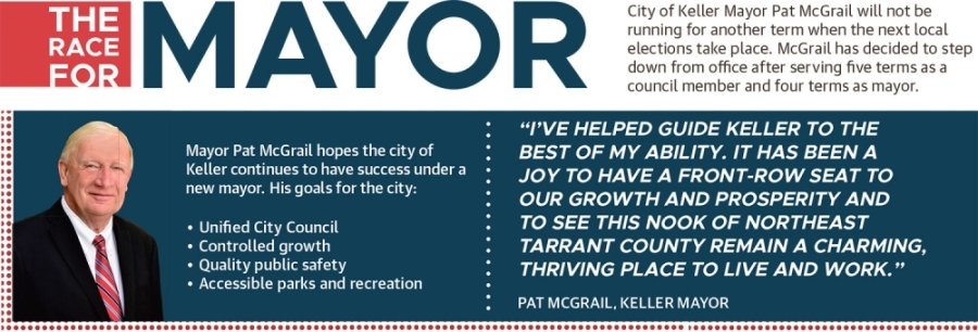 Candidates for city council and mayor in Keller share their thoughts on the state of the city. Local elections have been postponed until Nov. 3, 2020. (Katherine Borey/Community Impact Newspaper)
