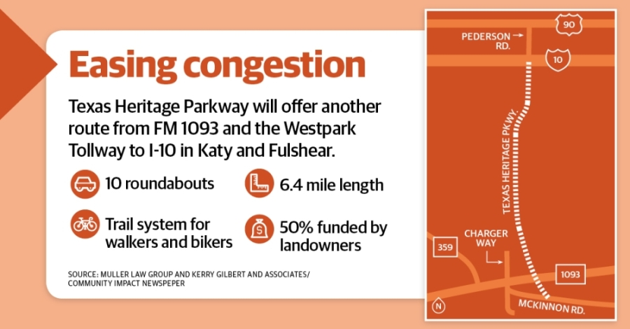 After almost a year of delays, crews are expected to break ground on the Texas Heritage Parkway in May. (Designed by Anya Gallant/Community Impact Newspaper)