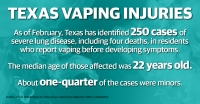 As of January, Texas has identified 237 cases of severe lung disease, including four deaths, in residents who report vaping before developing symptoms, according to the Department of State Health Services. (Community Impact Newspaper)