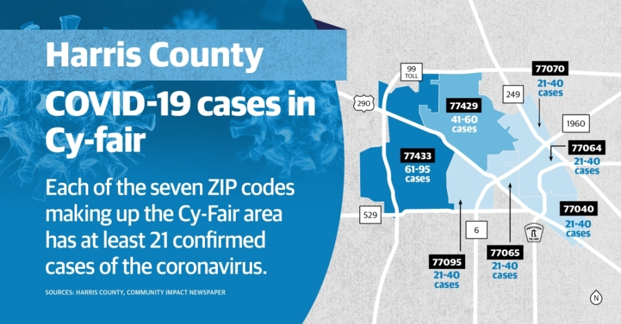Harris County released case count ranges for each ZIP code over the weekend. Here are the ranges for the Cy-Fair area. (Source: Harris County/Community Impact Newspaper)