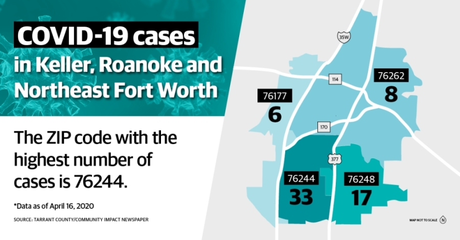 Tarrant County Tracking Covid 19 Cases By Zip Code Other Metrics