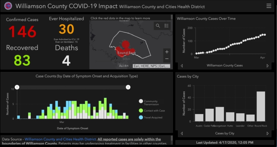 Williamson County coronavirus total reaches 146 April 17. (Screenshot courtesy Williamson County)
