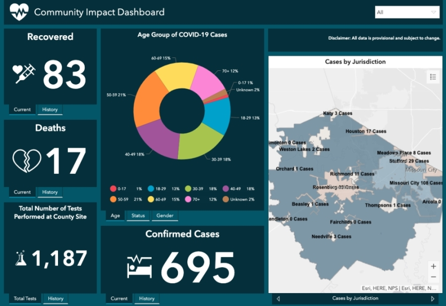 Coronavirus Case Count Number Of Fort Bend County Cases Nears 700 Community Impact Newspaper