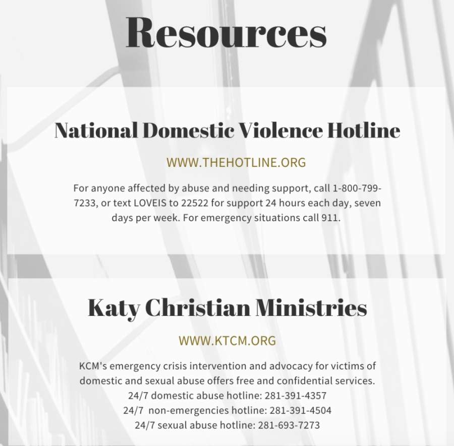 Visit the websites listed for more information on types of abuse, what to expect when reaching out to the hotline and a path to safety. (Nola Z. Valente/Community Impact Newspaper)