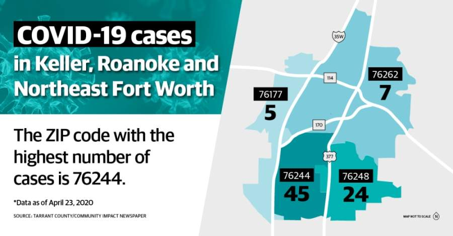 The total number of COVID-19 cases in Tarrant County is 1,559 as of April 23. (Katherine Borey/Community Impact Newspaper)