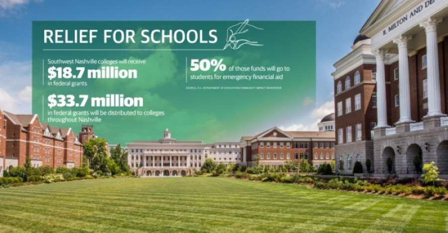 Nashville colleges and universities will receive more than $33 million in federal grants (Chelsea King/Community Impact Newspaper)