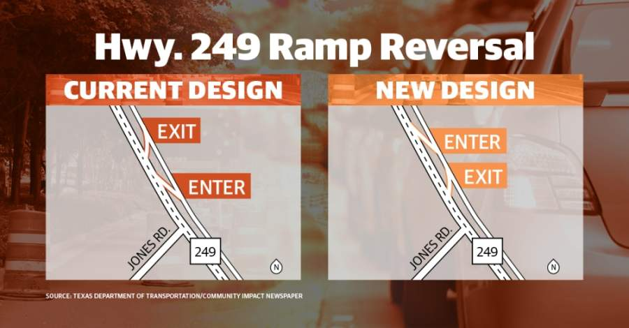 The project will require three months of daily ramp closures, Perez said. (Graphics by Ronald Winters/Community Impact Newspaper)