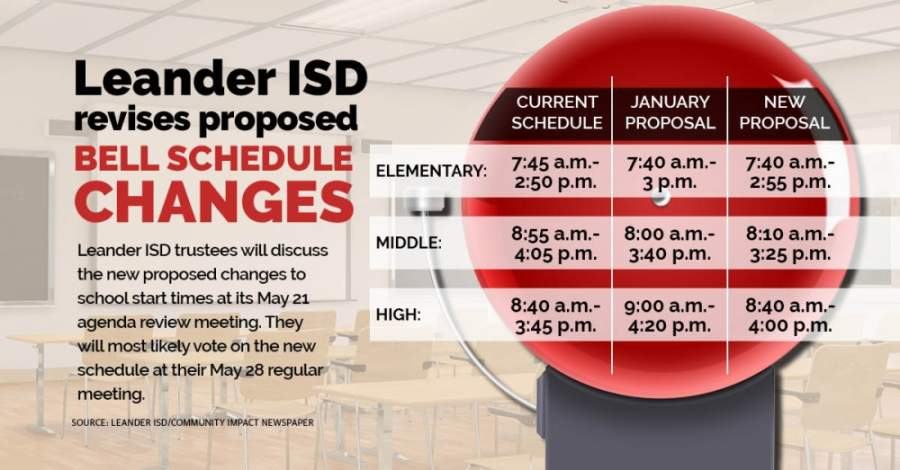Proposed Leander ISD bell changes (Kara Nordstrom/Community Impact Newspaper)