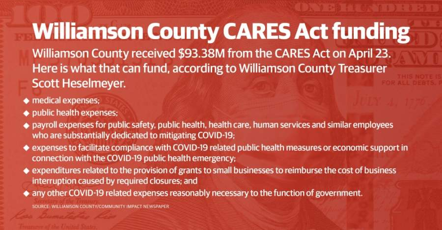 A Williamson County strike team has been formed that will determine how federal assistance funds will be distributed. (Community Impact Staff)