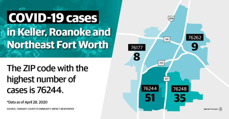 Tarrant County has the third most confirmed cases of any county in the state with 2,088. (Katherine Borey/Community Impact Newspaper)