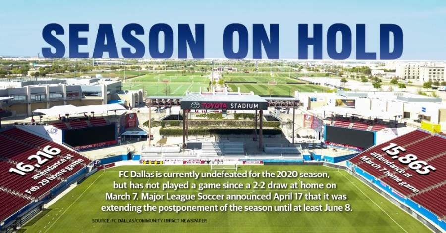 (Courtesy FC Dallas)