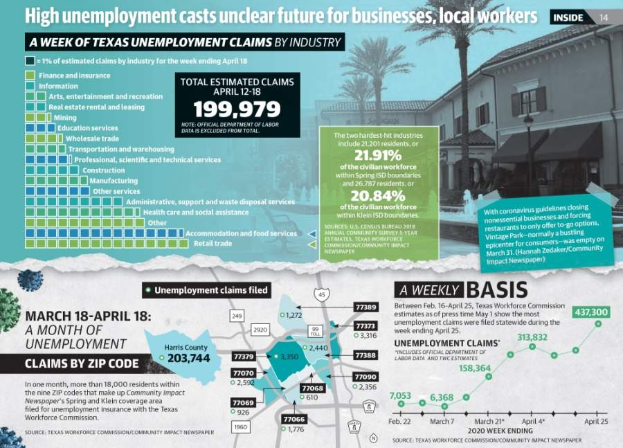 Graphic by Ronald Winters/Community Impact Newspaper
