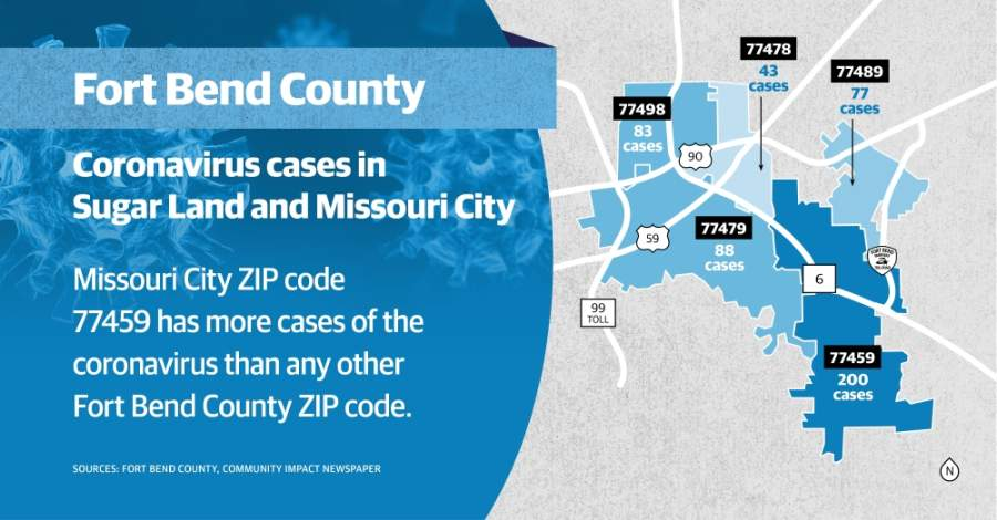 Missouri City ZIP code 77459 has more cases of the coronavirus than any other Fort Bend County ZIP code. (Graphic by Community Impact Newspaper staff)
