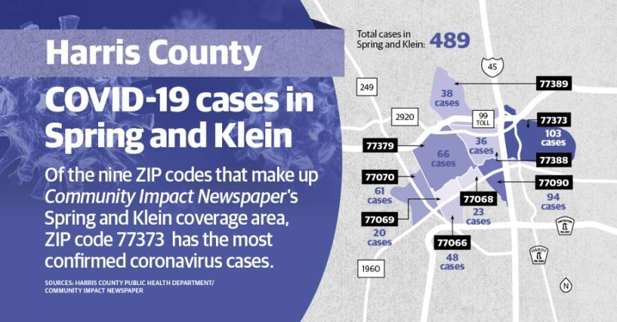 (Graphic by Ronald Winters/Community Impact Newspaper)