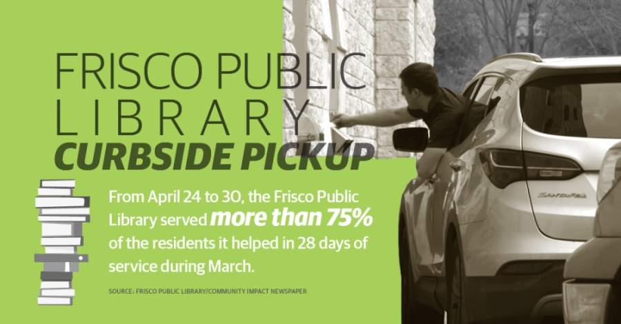 Drive-thru pickup of items placed on hold at the Frisco Public Library is available seven days a week. (Screenshot courtesy city of Frisco)