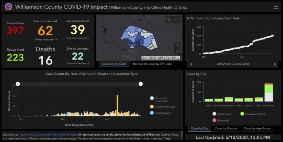 Williamson County reported 397 cases May 12. (Screenshot courtesy Williamson County)