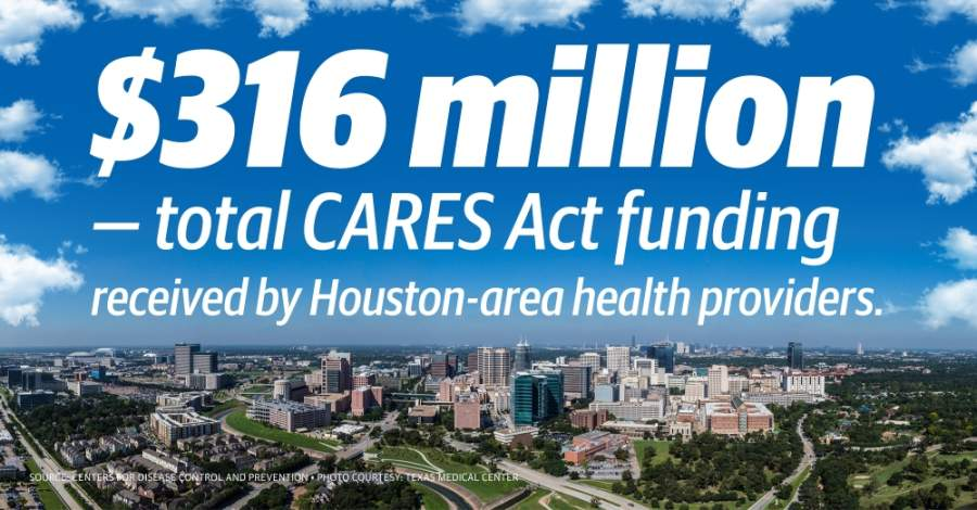 Member institution health systems part of Texas Medical Center have been some of the top local recipients for federal funding from the CARES Act Provider Relief Fund. (Community Impact staff)