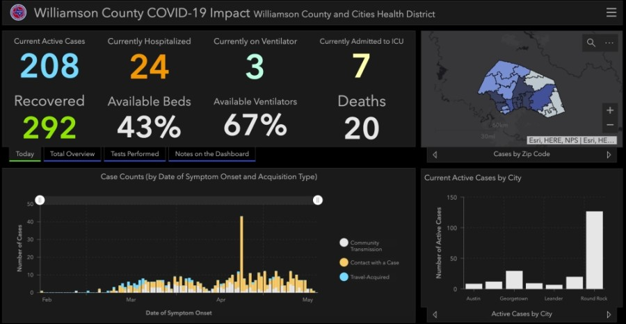 Williamson County reports eight additional coronavirus-related hospitalizations May 21. (Screenshot courtesy Williamson County)