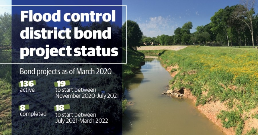 The district is creating locally fund, watershed-spanning implementation plans in Halls Bayou after the U.S. Army Corps of Engineers did not approve federal funding. (Community Impact staff)
