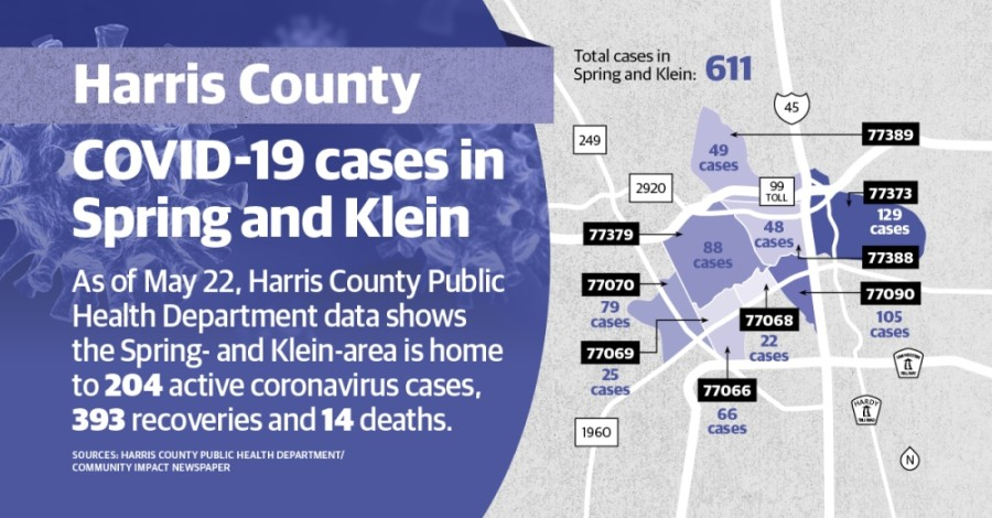 In total, the Spring and Klein area has 611 confirmed coronavirus cases, up from 561 cases reported one week ago on May 15. (Graphic by Ronald Winters/Community Impact Newspaper)