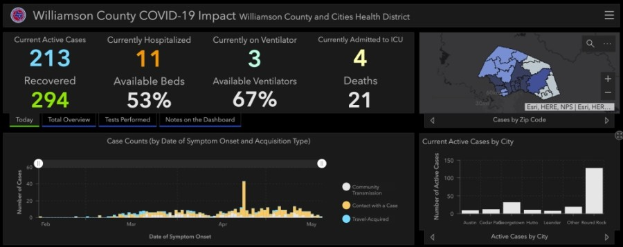 Williamson County reported its 21st coronavirus-related death May 22. (Screenshot courtesy Williamson County)