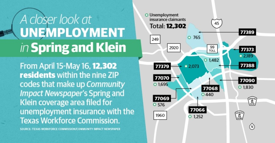Between April 15-May 16, 12,302 Spring and Klein residents filed for unemployment insurance. (Graphic by Ronald Winters/Community Impact Newspaper)
