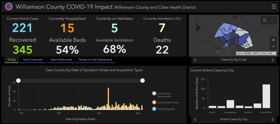 Williamson County confirmed coronavirus cases have reached 588. (Screenshot courtesy Williamson County)