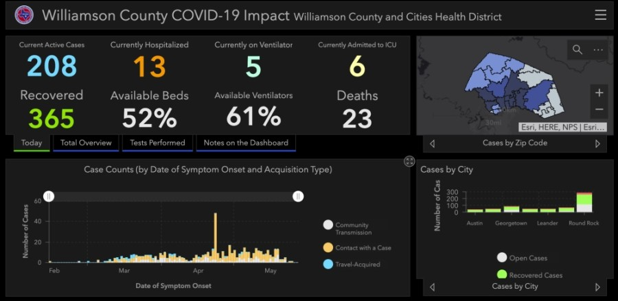 Williamson County and Cities Health District reported eight new cases of coronavirus May 29, bringing the county total to 596. (Screenshot courtesy Williamson County)