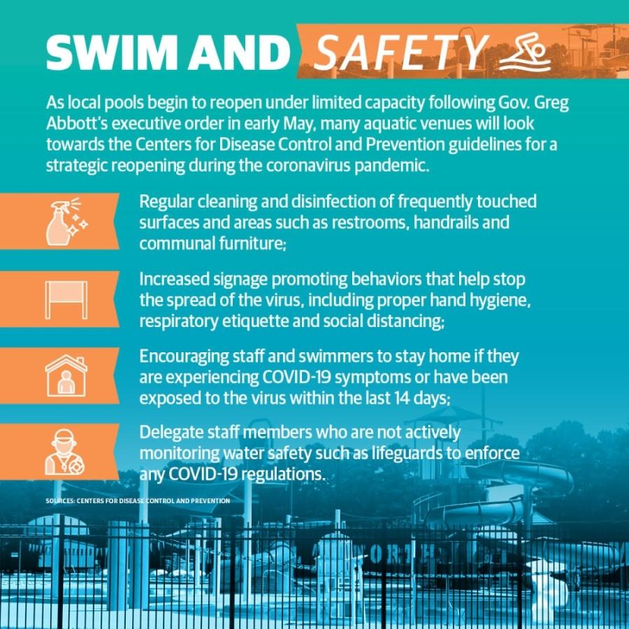 Following a May 6 executive order from Gov. Greg Abbott, swimming pools are now able to operate at 25% capacity. (Ronald Winters/Community Impact Newspaper)