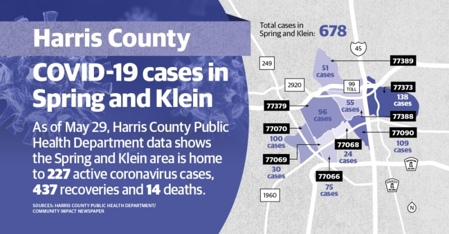 In total, the Spring and Klein area has 678 confirmed coronavirus cases, up from 611 cases reported one week ago May 22. (Graphic by Ronald Winters/Community Impact Newspaper)