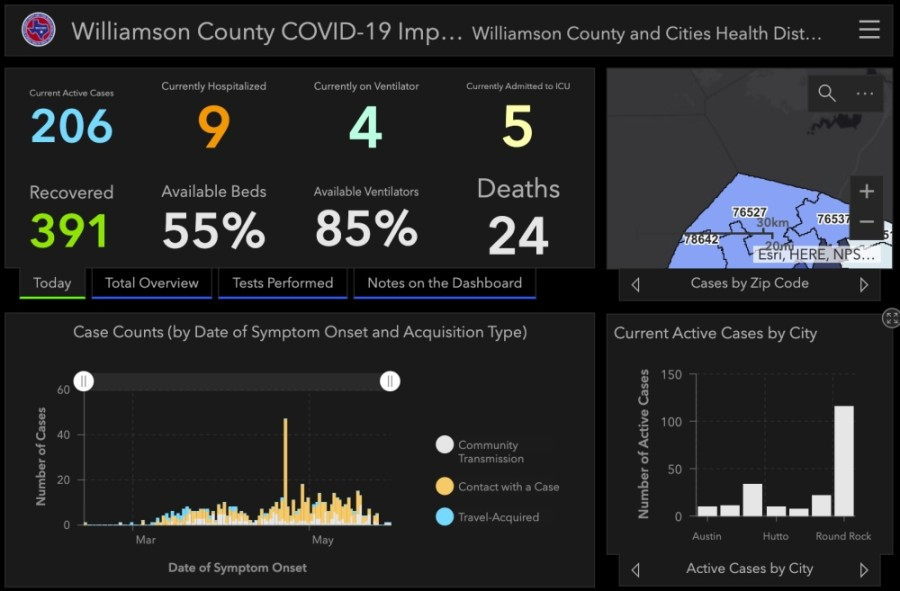 Williamson County reported 34 additional cases between May 30 and June 1. (Screenshot courtesy Williamson County)