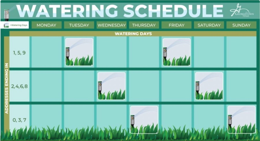The two-day per week irrigation schedule is based on the last digit of the street address. (Courtesy city of Georgetown)
