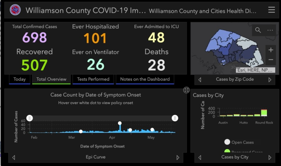 Williamson County reported 14 new cases of coronavirus and an additional death June 6-8. (Screenshot courtesy Williamson County)