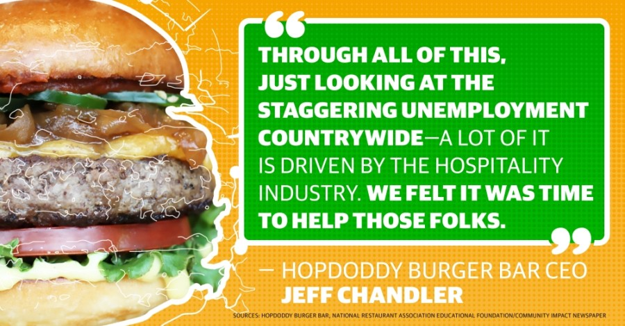 (Photo courtesy Hopdoddy Burger Bar)