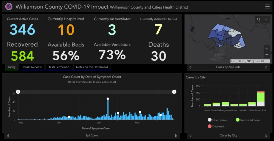 The county is drawing closer to 1,000 total confirmed cases. (Courtesy Williamson County)