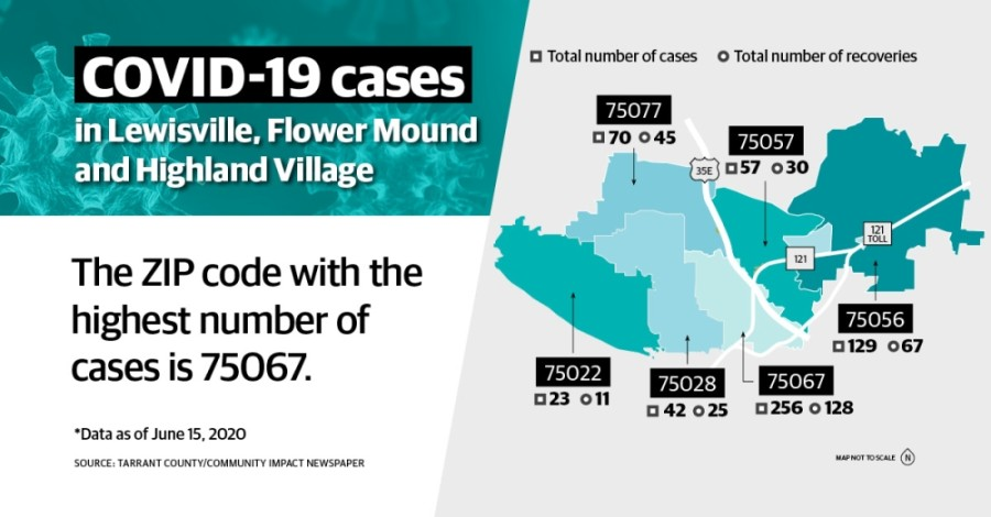 The county has had a total of 1,772 cases as of June 15—incuding 248 additional cases since June 8. (Tobi Carter/Community Impact Newspaper)